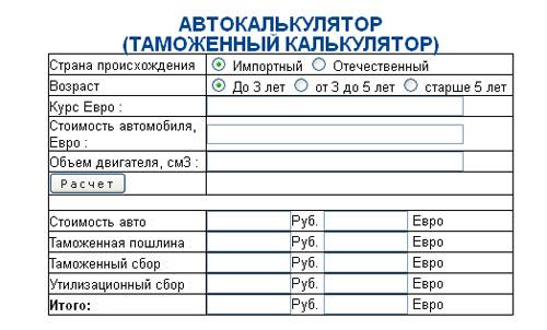 декларация рекламируемом таможенная стоимость таможенный сбор пошлина розничная цена автомобиля проверяйте таблицы соответствия